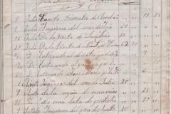 Registro-entradas-y-salidas-1894-1