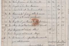 Regstro-de-entradas-y-salidas-1894-6